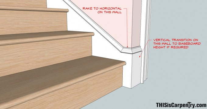 Baseboard Molding With Stairs