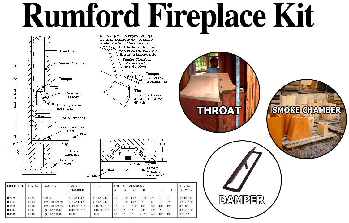 Decorating inspiring heat warming room decor with rumford for Rumford fireplace insert