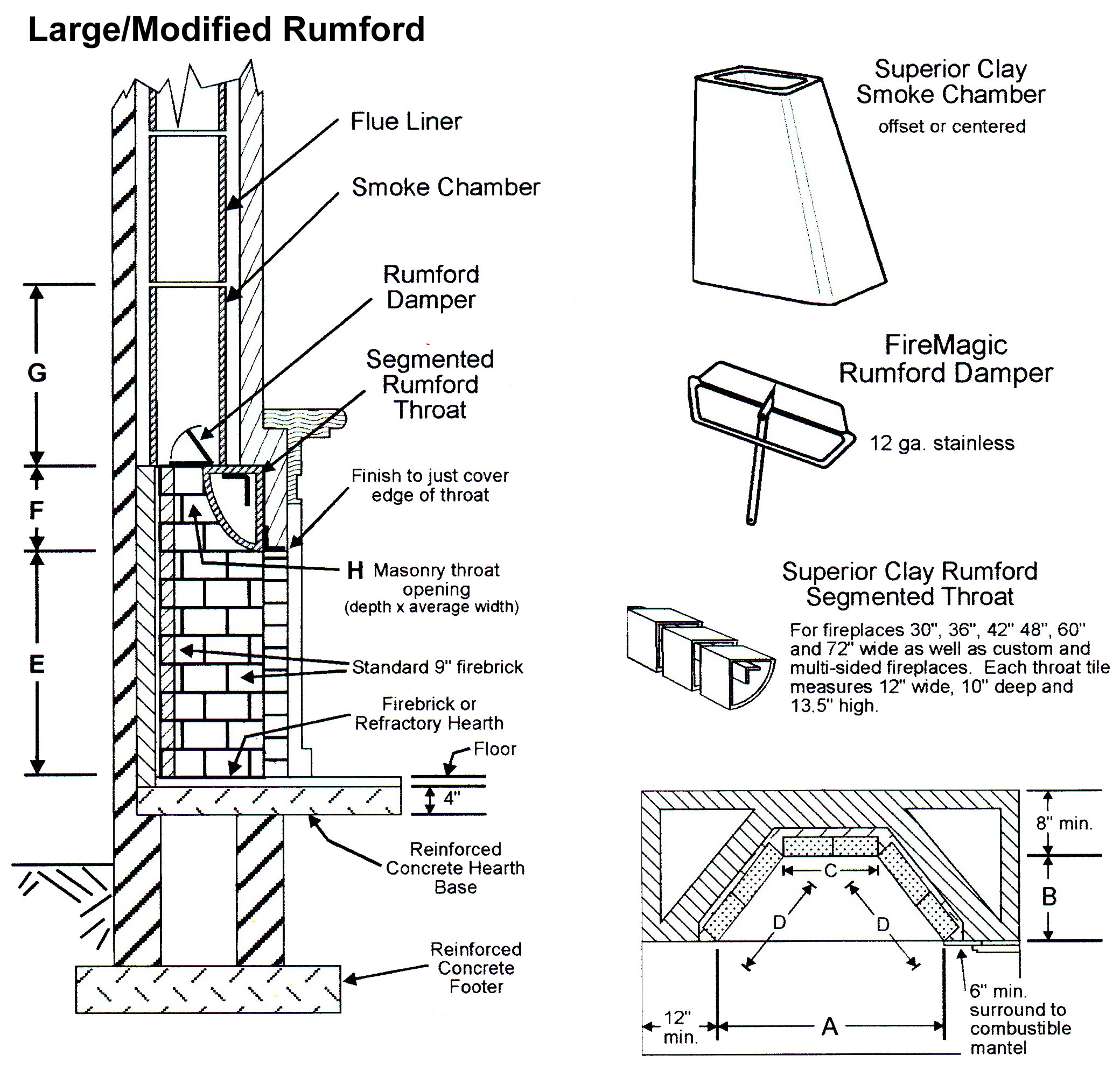 Decorating: Rumford Fireplace Plans And Instructions Superior Clay