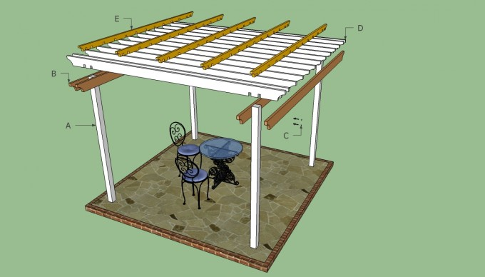 Pergola Plans In White Ideas With Double Chairs And A Table