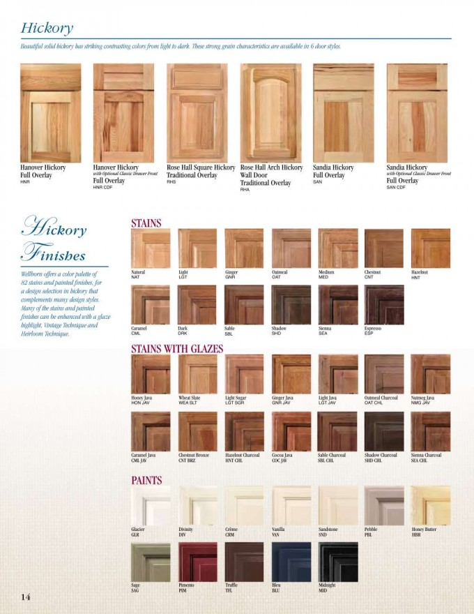 All Posts Tagged Wellborn Cabinets Dealers