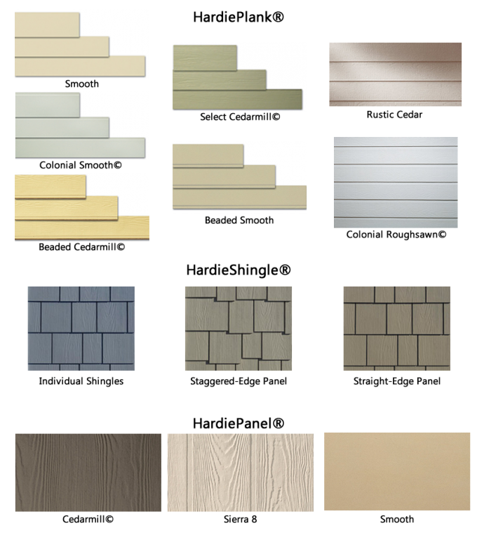 Recommended Hardie Plank Siding For Home Exterior Design Ideas